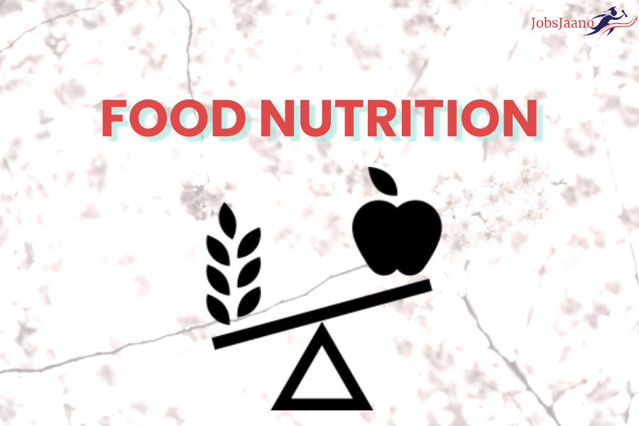 food and nutrition mcqs