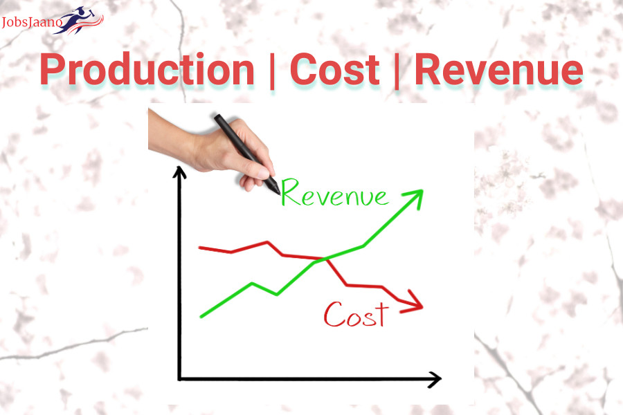 Multiple Choice Questions on Theory of Production and Cost pdf